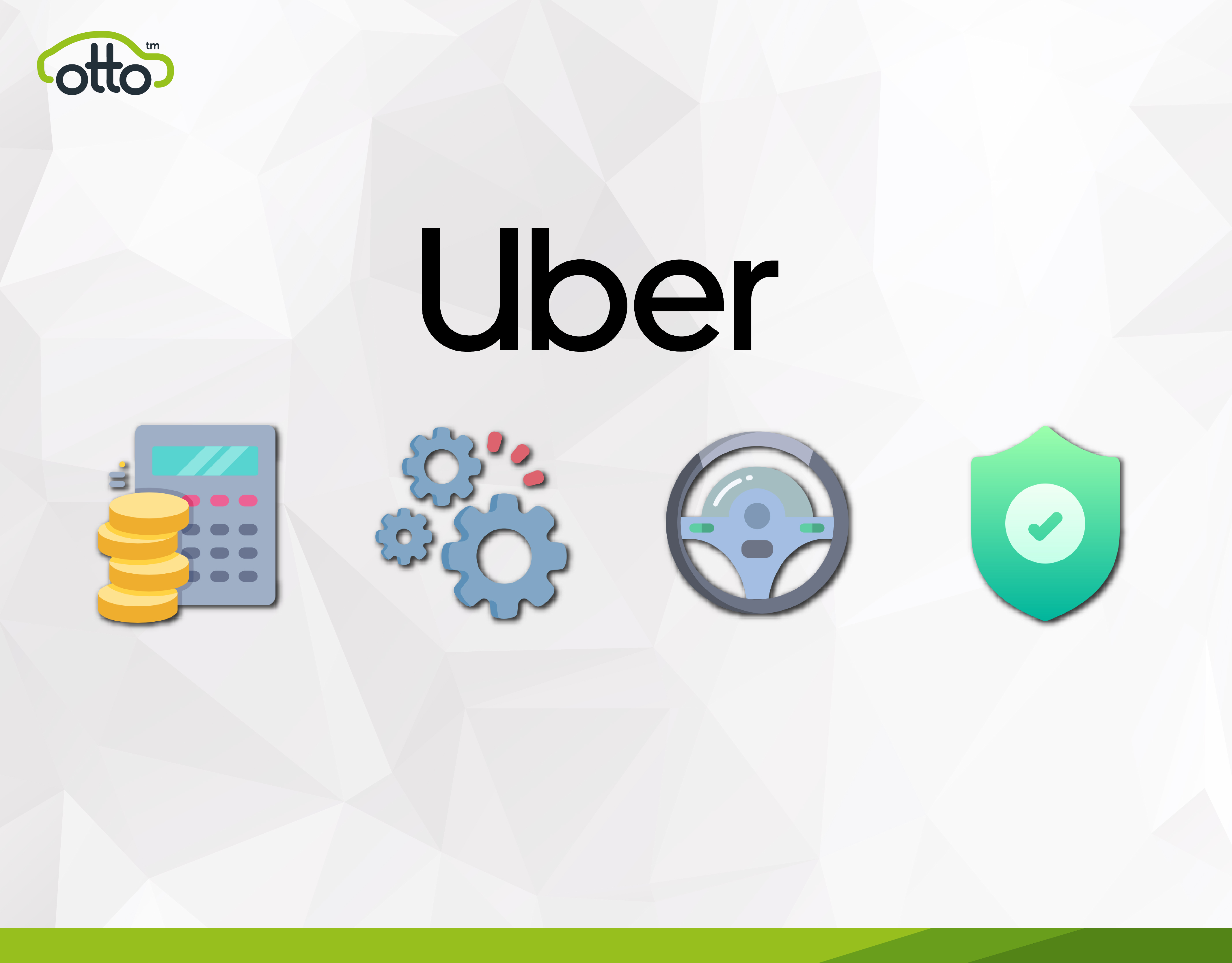 Uber Car London